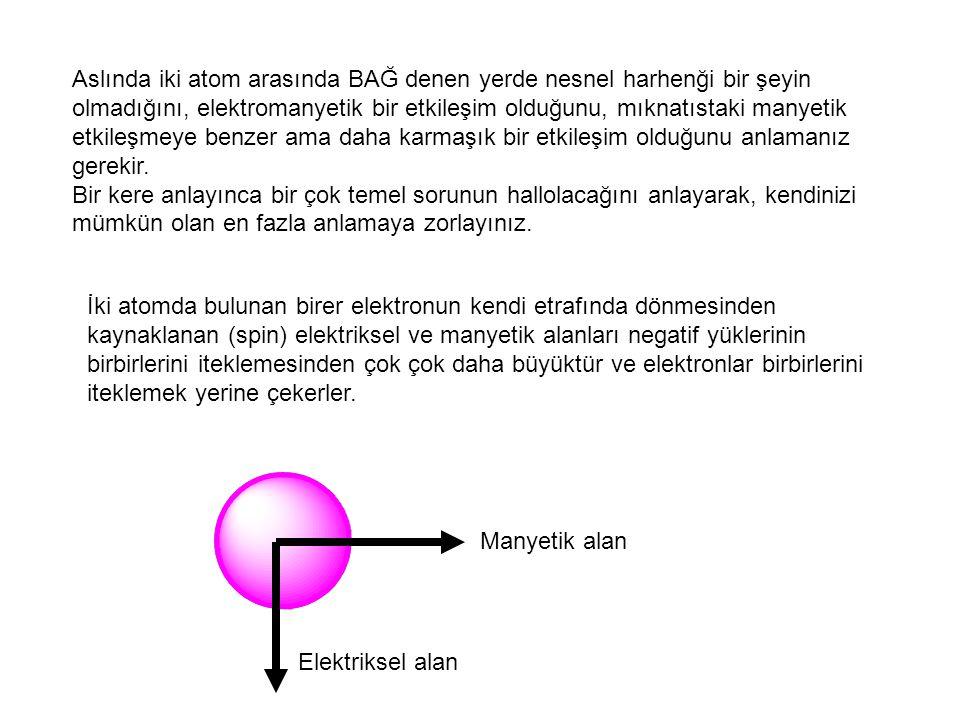 Aslında iki atom arasında BAĞ denen yerde nesnel harhenği bir şeyin olmadığını, elektromanyetik bir etkileşim olduğunu, mıknatıstaki manyetik etkileşm