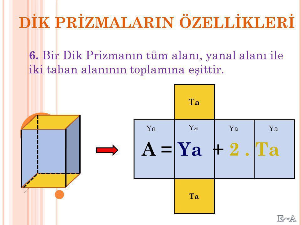 DİK PRİZMALARIN ÖZELLİKLERİ 5. Bir dik prizmanın yanal alanı, taban çevresi ile yüksekliğinin çarpımına eşittir. Ya = Tç.h. h Yükseklik Taban Çevresi