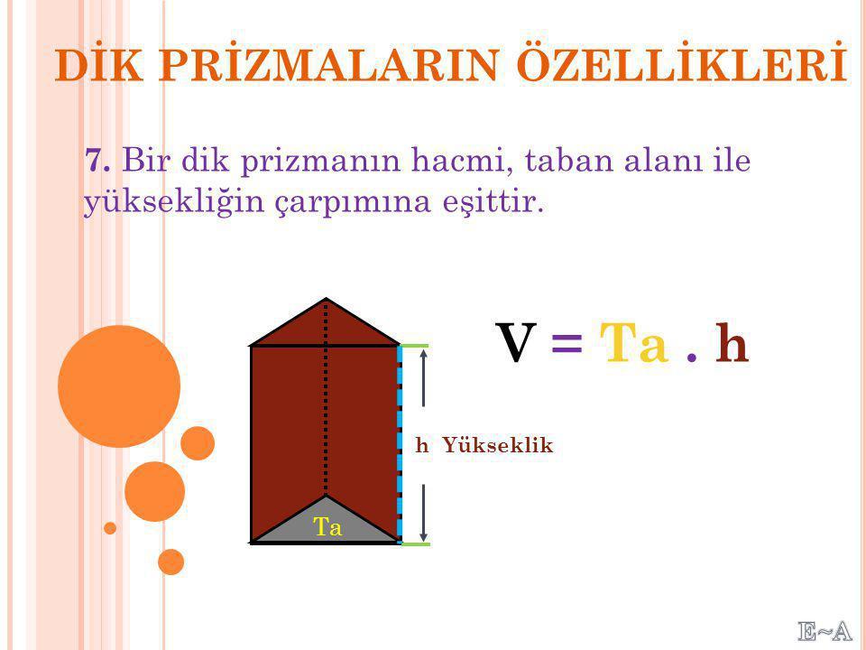 DİK PRİZMALARIN ÖZELLİKLERİ 6. Bir Dik Prizmanın tüm alanı, yanal alanı ile iki taban alanının toplamına eşittir. Ta A = Ya + 2. Ta Ya