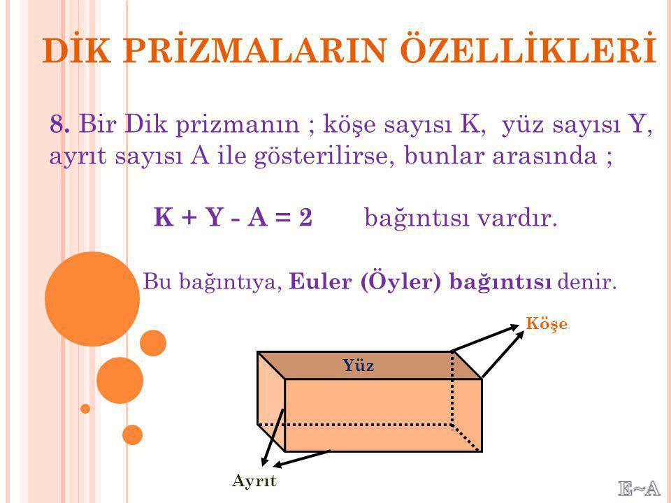 DİK PRİZMALARIN ÖZELLİKLERİ 7. Bir dik prizmanın hacmi, taban alanı ile yüksekliğin çarpımına eşittir. h Yükseklik Ta V = Ta. h