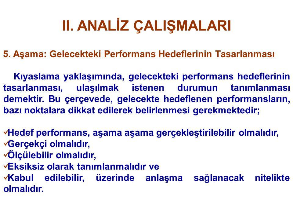 II. ANALİZ ÇALIŞMALARI 5. Aşama: Gelecekteki Performans Hedeflerinin Tasarlanması Kıyaslama yaklaşımında, gelecekteki performans hedeflerinin tasarlan