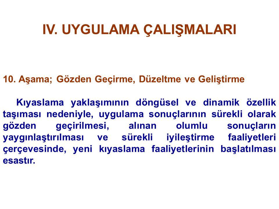 IV. UYGULAMA ÇALIŞMALARI 10. Aşama; Gözden Geçirme, Düzeltme ve Geliştirme Kıyaslama yaklaşımının döngüsel ve dinamik özellik taşıması nedeniyle, uygu