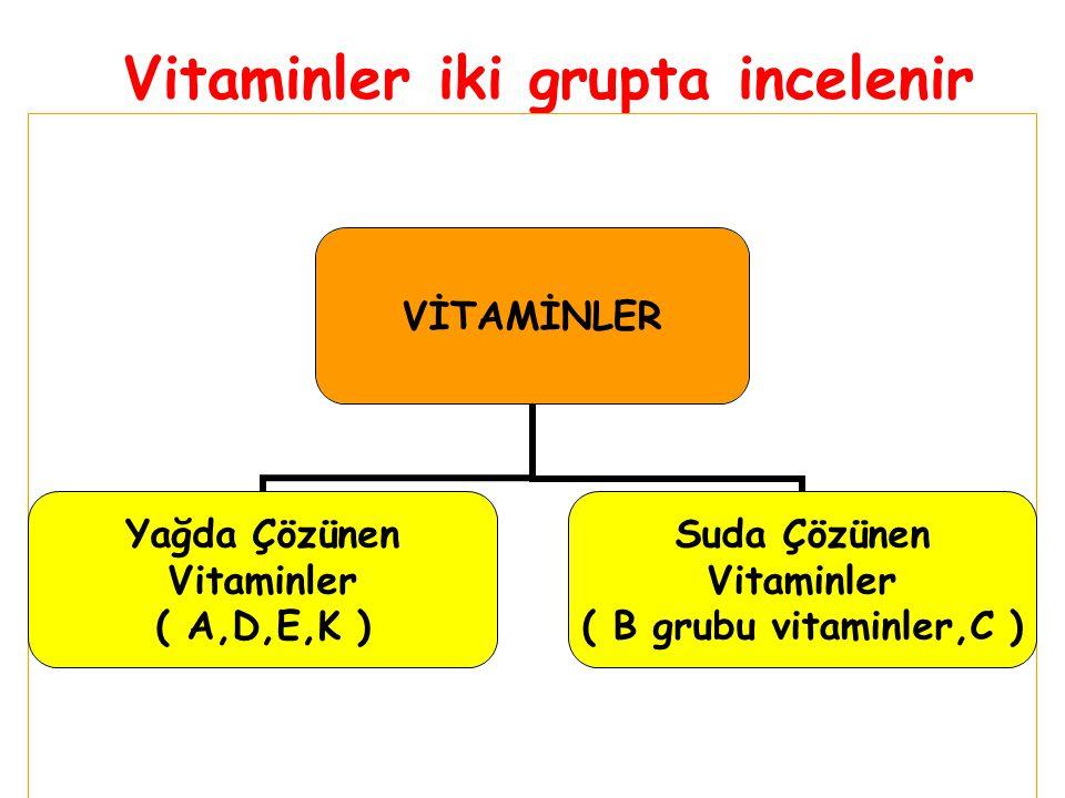 Vitaminler iki grupta incelenir VİTAMİNLER Yağda Çözünen Vitaminler ( A,D,E,K ) Suda Çözünen Vitaminler ( B grubu vitaminler,C )
