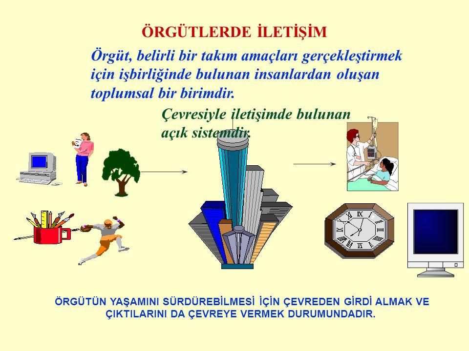 Renklerin iş yaşamında kullanımı §Kahverengi,çabuk kabul görür,etkisiz §Kırmızı ;tansiyon yükseltir,adrenalin yükseltir, zaman kavramı kaybolur.