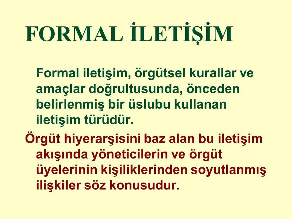 ÖRGÜTSEL İLETİŞİMİN YAPISI §Formal (Biçimsel, resmi) iletişim §İnformal (Biçimsel olmayan, gayri resmi) iletişim