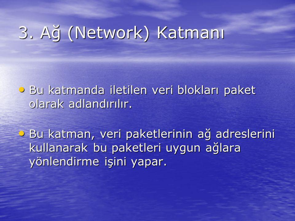 3. Ağ (Network) Katmanı Bu katmanda iletilen veri blokları paket olarak adlandırılır. Bu katmanda iletilen veri blokları paket olarak adlandırılır. Bu