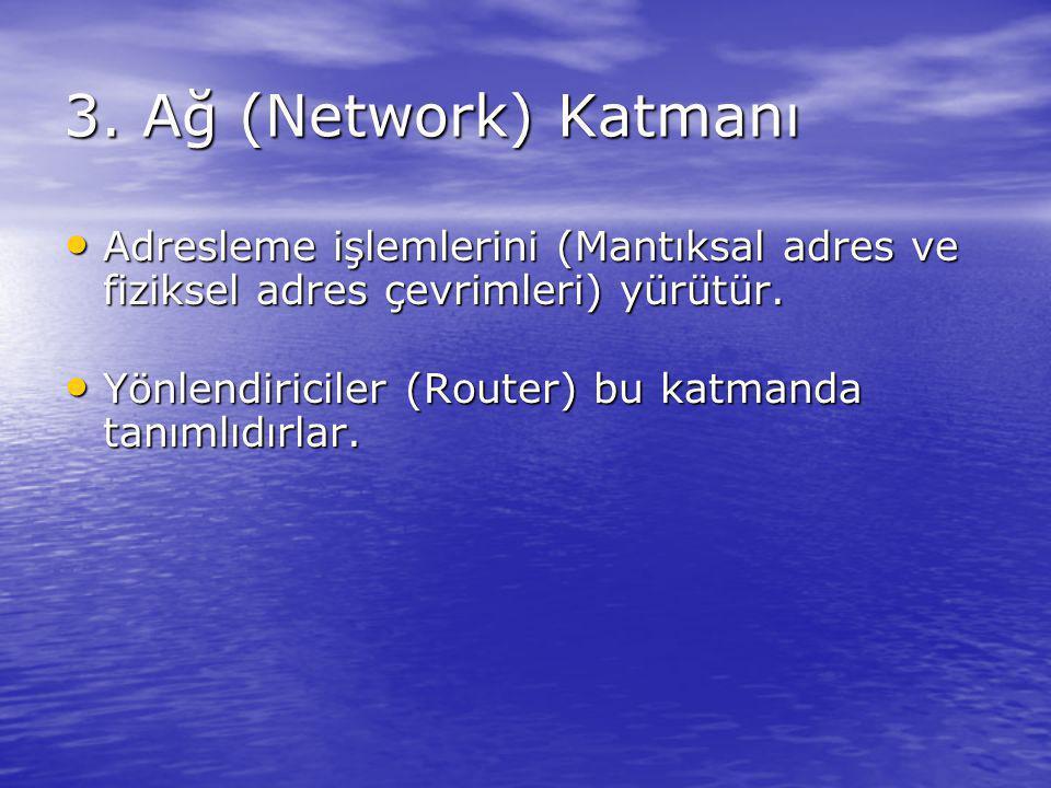 3. Ağ (Network) Katmanı Adresleme işlemlerini (Mantıksal adres ve fiziksel adres çevrimleri) yürütür. Adresleme işlemlerini (Mantıksal adres ve fiziks