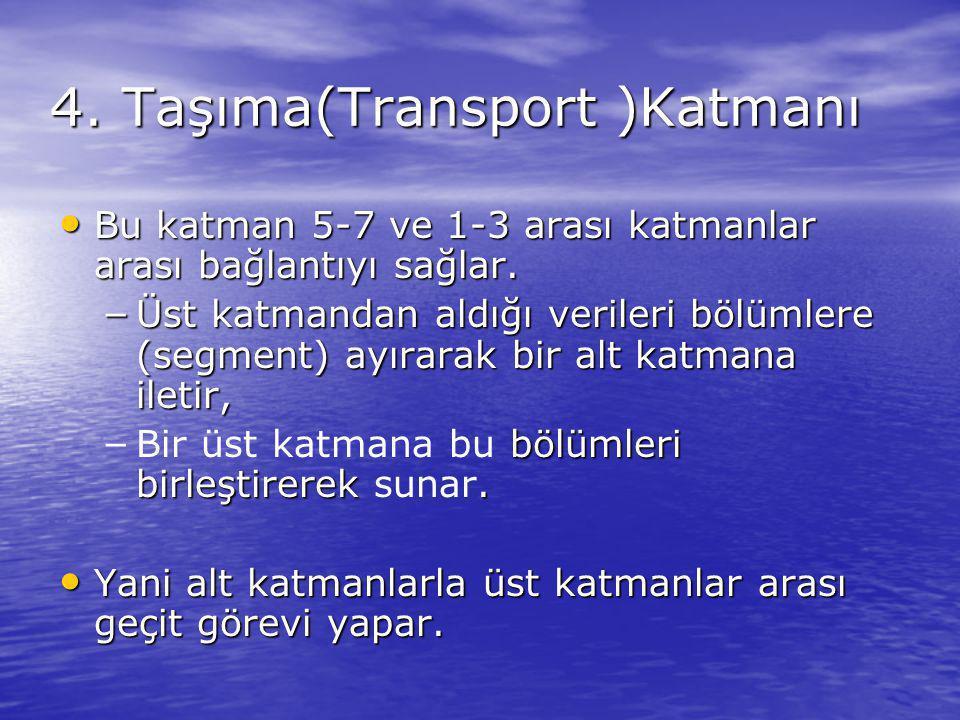 4. Taşıma(Transport )Katmanı Bu katman 5-7 ve 1-3 arası katmanlar arası bağlantıyı sağlar. Bu katman 5-7 ve 1-3 arası katmanlar arası bağlantıyı sağla
