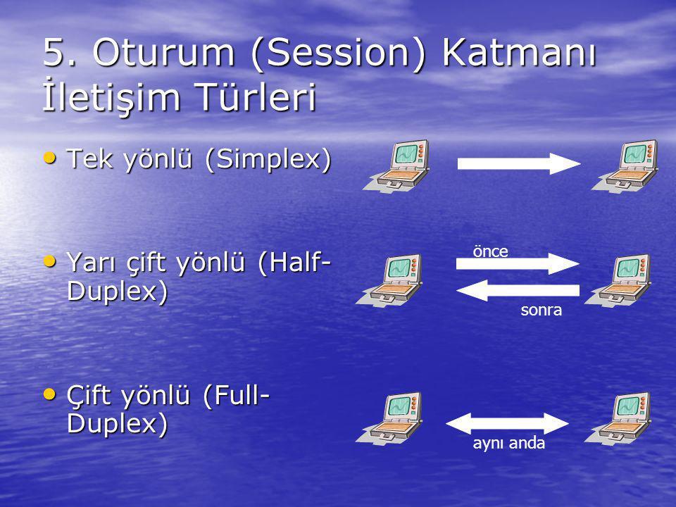 5. Oturum (Session) Katmanı İletişim Türleri Tek yönlü (Simplex) Tek yönlü (Simplex) Yarı çift yönlü (Half- Duplex) Yarı çift yönlü (Half- Duplex) Çif
