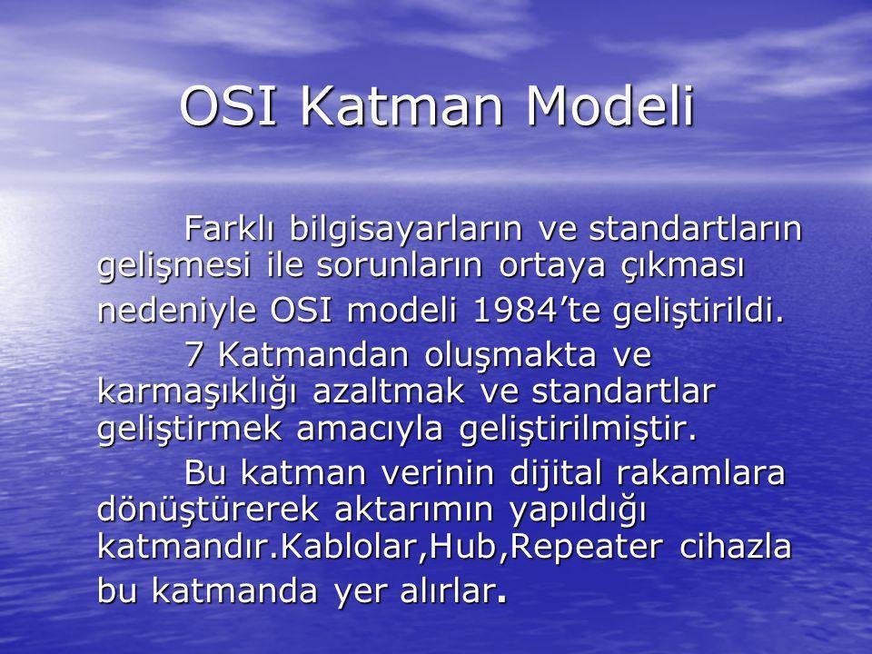 OSI Katman Modeli Farklı bilgisayarların ve standartların gelişmesi ile sorunların ortaya çıkması nedeniyle OSI modeli 1984'te geliştirildi. 7 Katmand