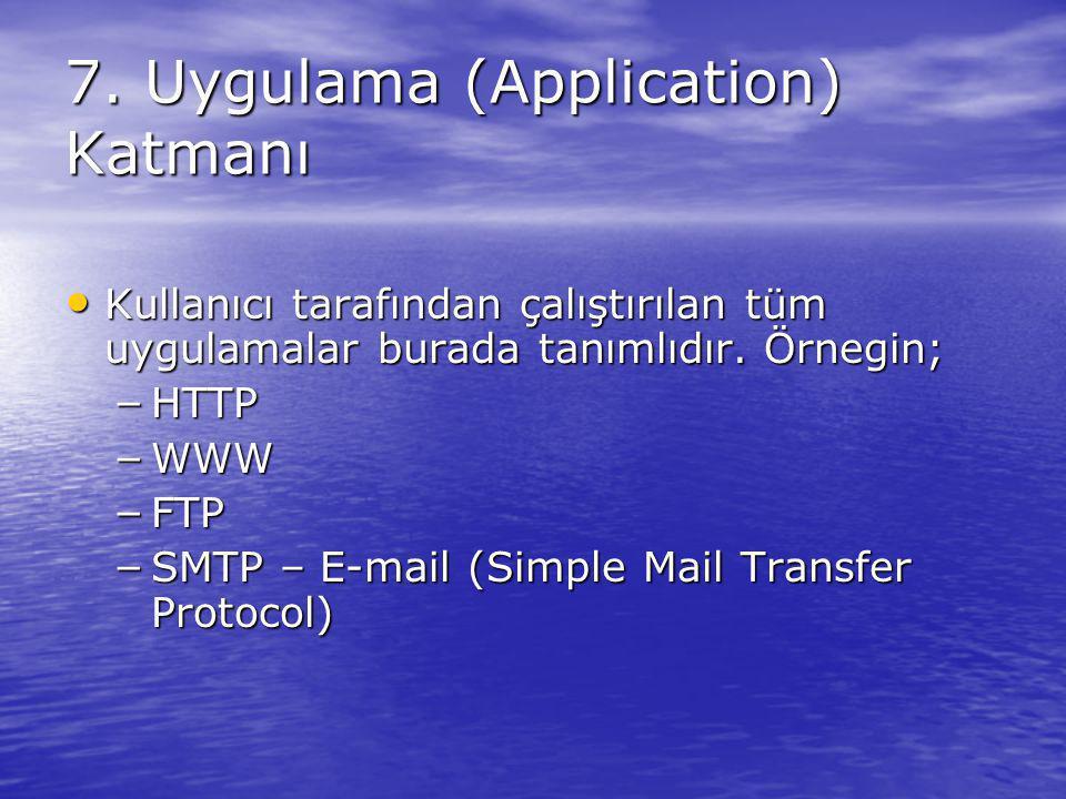 7. Uygulama (Application) Katmanı Kullanıcı tarafından çalıştırılan tüm uygulamalar burada tanımlıdır. Örnegin; Kullanıcı tarafından çalıştırılan tüm