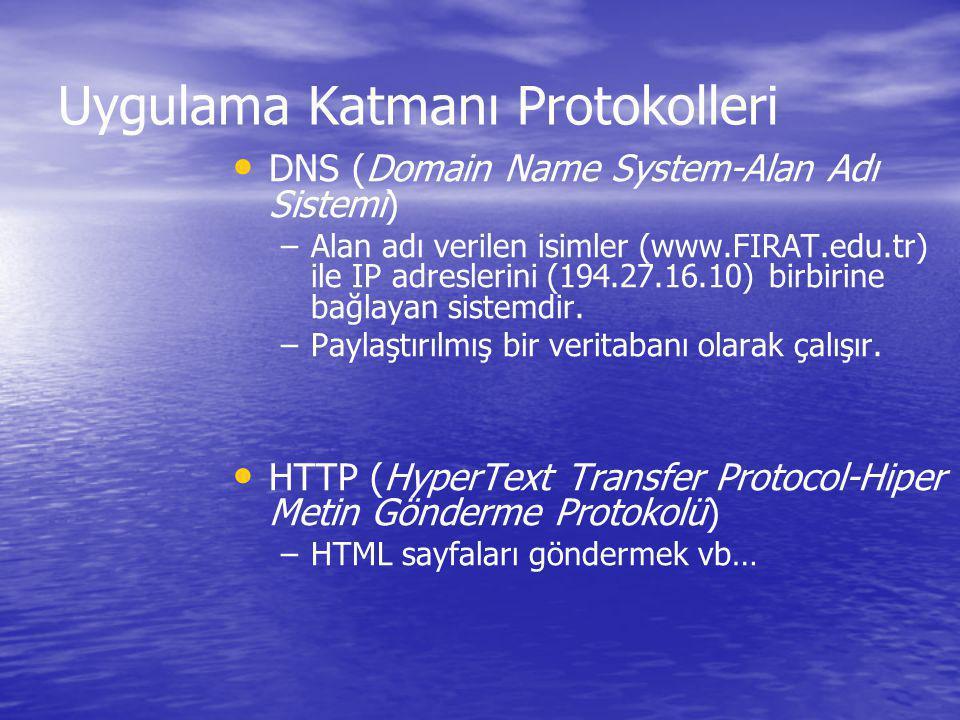 Uygulama Katmanı Protokolleri DNS (Domain Name System-Alan Adı Sistemi) – –Alan adı verilen isimler (www.FIRAT.edu.tr) ile IP adreslerini (194.27.16.1