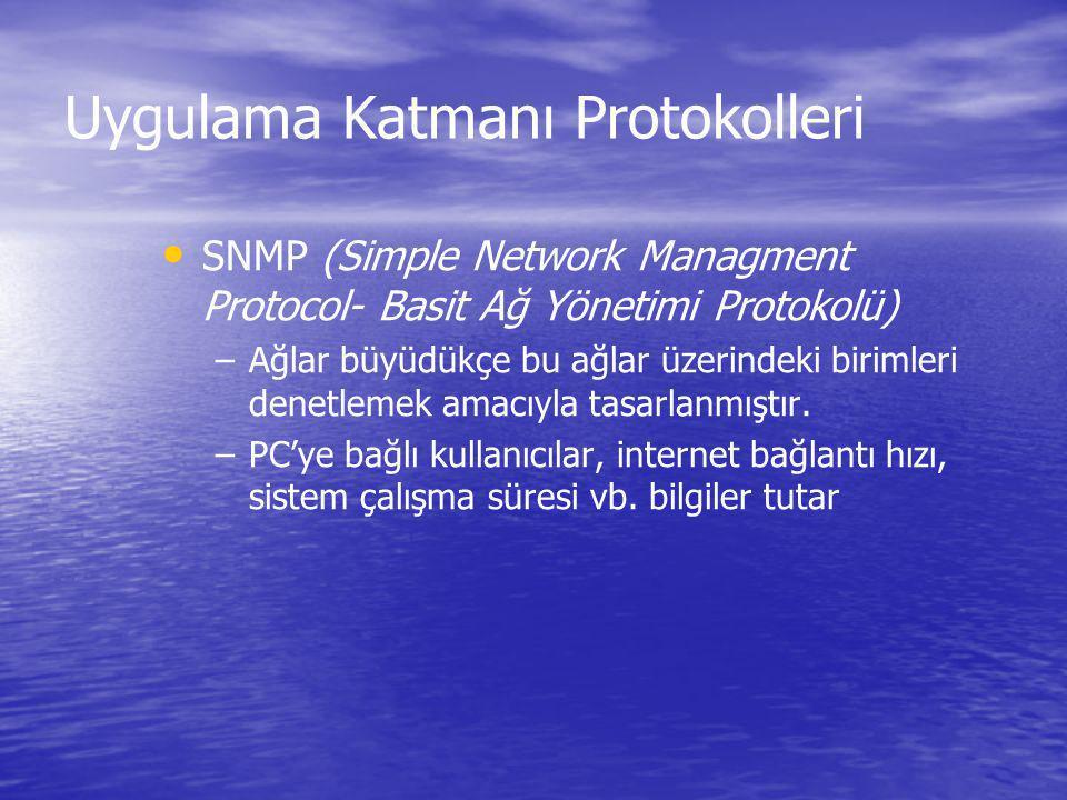 Uygulama Katmanı Protokolleri SNMP (Simple Network Managment Protocol- Basit Ağ Yönetimi Protokolü) – –Ağlar büyüdükçe bu ağlar üzerindeki birimleri d