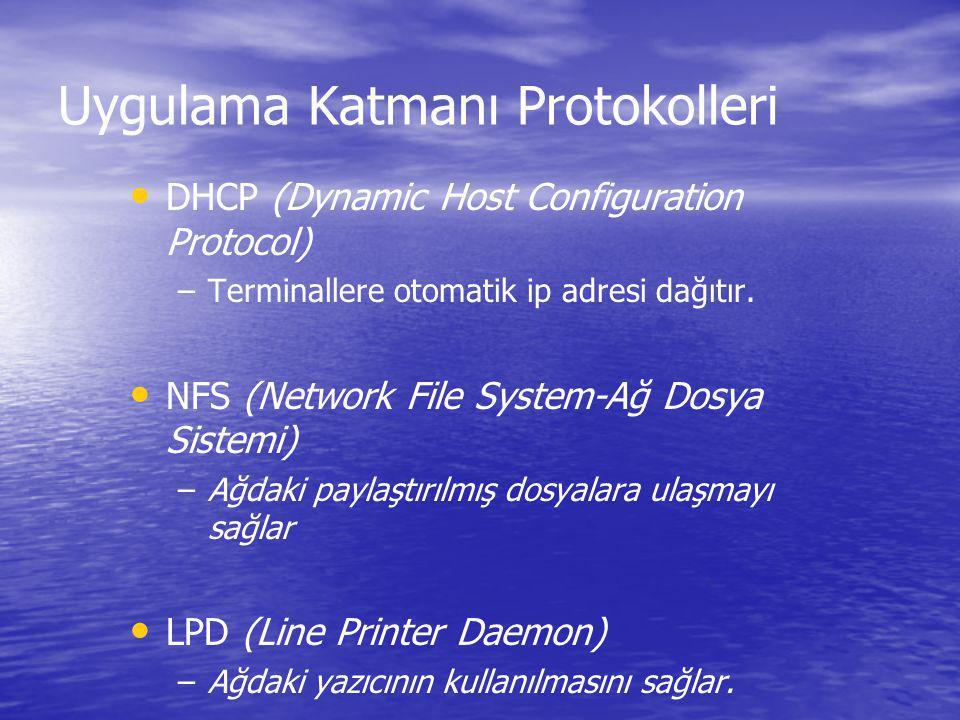 Uygulama Katmanı Protokolleri DHCP (Dynamic Host Configuration Protocol) – –Terminallere otomatik ip adresi dağıtır. NFS (Network File System-Ağ Dosya