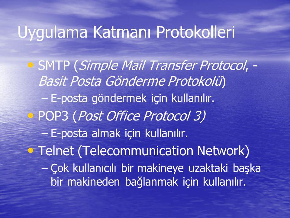 Uygulama Katmanı Protokolleri SMTP (Simple Mail Transfer Protocol, - Basit Posta Gönderme Protokolü) – –E-posta göndermek için kullanılır. POP3 (Post