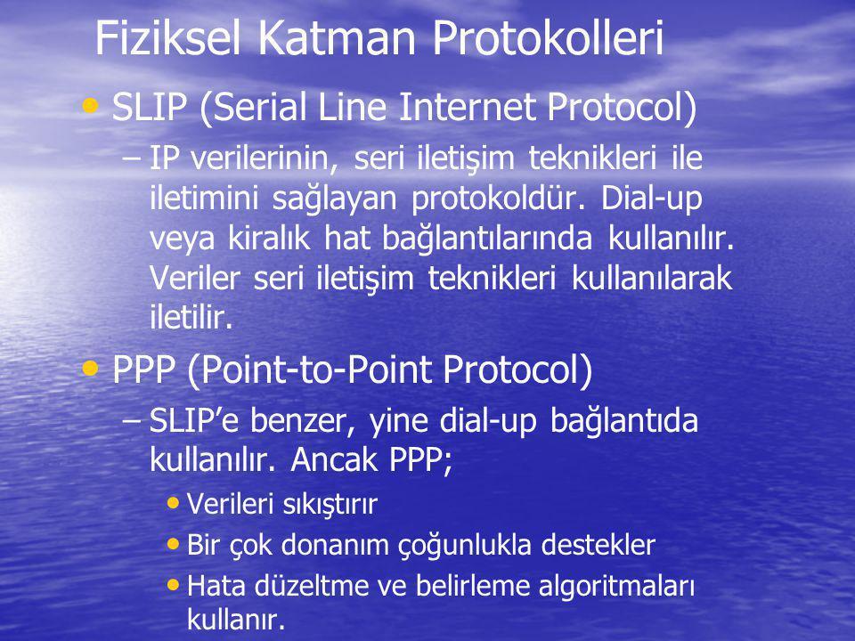 Fiziksel Katman Protokolleri SLIP (Serial Line Internet Protocol) – –IP verilerinin, seri iletişim teknikleri ile iletimini sağlayan protokoldür. Dial