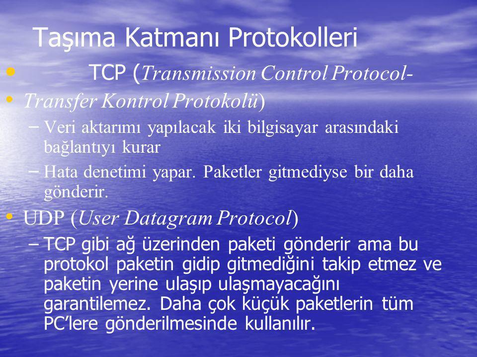 Taşıma Katmanı Protokolleri TCP ( Transmission Control Protocol- Transfer Kontrol Protokolü) – – Veri aktarımı yapılacak iki bilgisayar arasındaki bağ