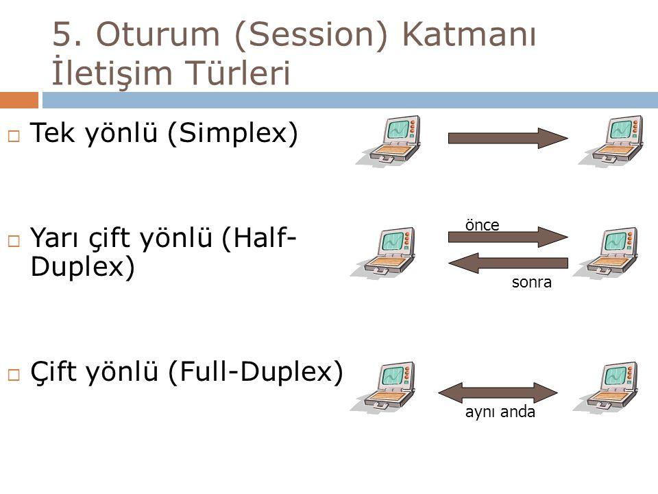5. Oturum (Session) Katmanı İletişim Türleri  Tek yönlü (Simplex)  Yarı çift yönlü (Half- Duplex)  Çift yönlü (Full-Duplex) önce sonra aynı anda