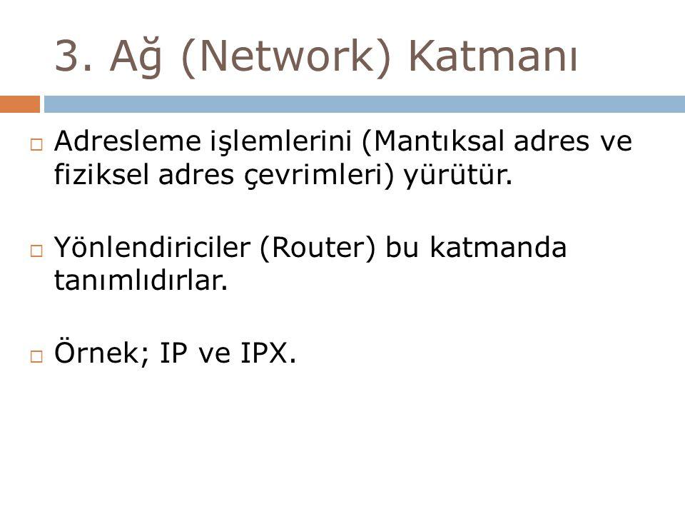 3. Ağ (Network) Katmanı  Adresleme işlemlerini (Mantıksal adres ve fiziksel adres çevrimleri) yürütür.  Yönlendiriciler (Router) bu katmanda tanımlı