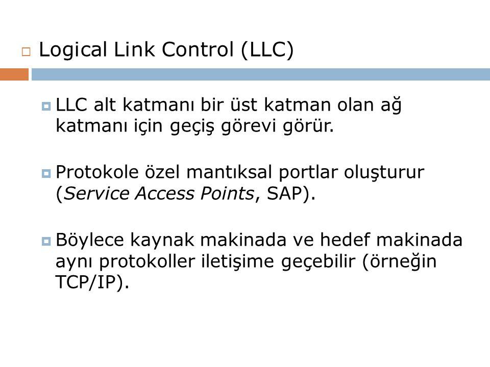  Logical Link Control (LLC)  LLC alt katmanı bir üst katman olan ağ katmanı için geçiş görevi görür.  Protokole özel mantıksal portlar oluşturur (S