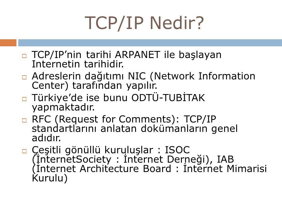 TCP/IP Nedir?  TCP/IP'nin tarihi ARPANET ile başlayan Internetin tarihidir.  Adreslerin dağıtımı NIC (Network Information Center) tarafından yapılır
