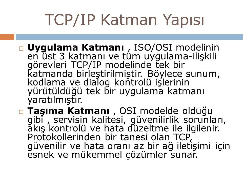 TCP/IP Katman Yapısı  Uygulama Katmanı, ISO/OSI modelinin en üst 3 katmanı ve tüm uygulama-ilişkili görevleri TCP/IP modelinde tek bir katmanda birle