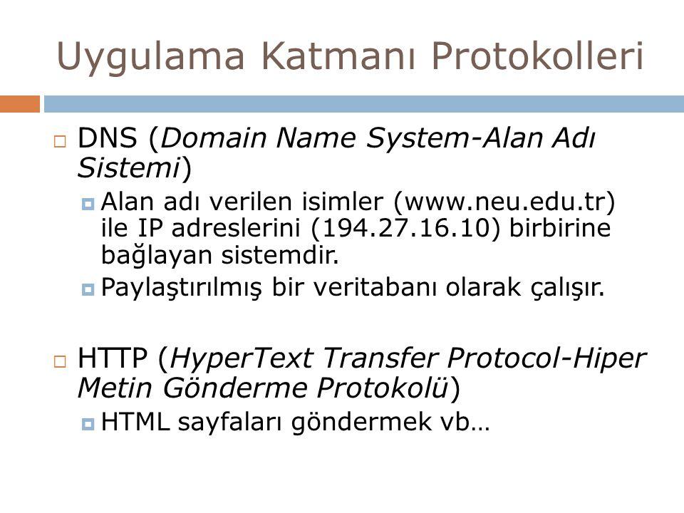 Uygulama Katmanı Protokolleri  DNS (Domain Name System-Alan Adı Sistemi)  Alan adı verilen isimler (www.neu.edu.tr) ile IP adreslerini (194.27.16.10