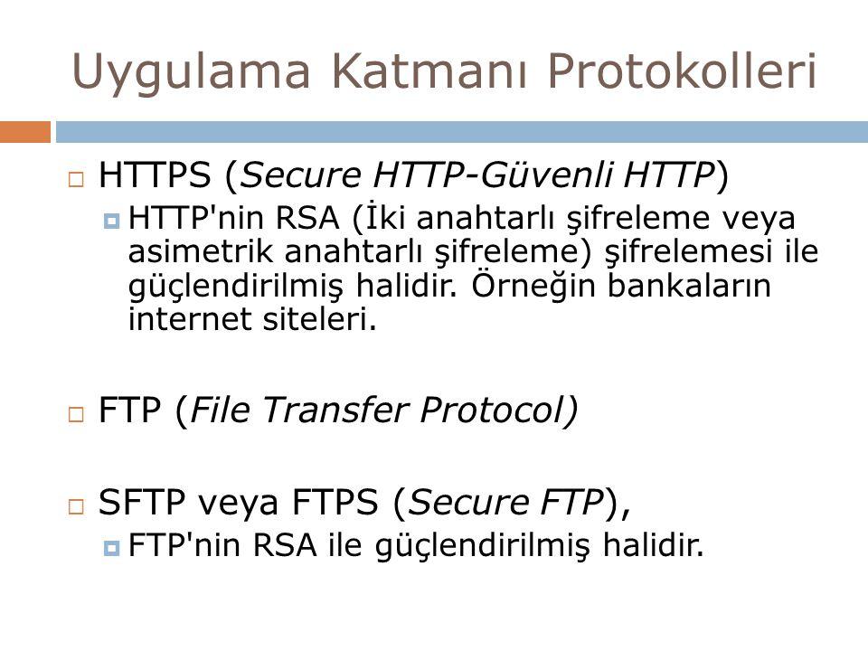 Uygulama Katmanı Protokolleri  HTTPS (Secure HTTP-Güvenli HTTP)  HTTP'nin RSA (İki anahtarlı şifreleme veya asimetrik anahtarlı şifreleme) şifreleme