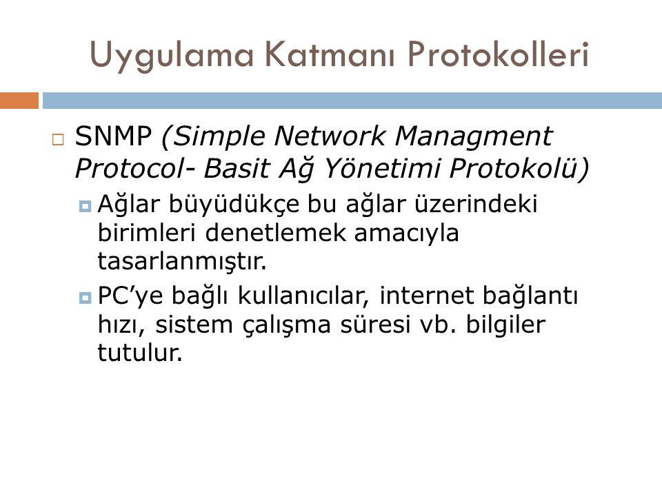 Uygulama Katmanı Protokolleri  SNMP (Simple Network Managment Protocol- Basit Ağ Yönetimi Protokolü)  Ağlar büyüdükçe bu ağlar üzerindeki birimleri