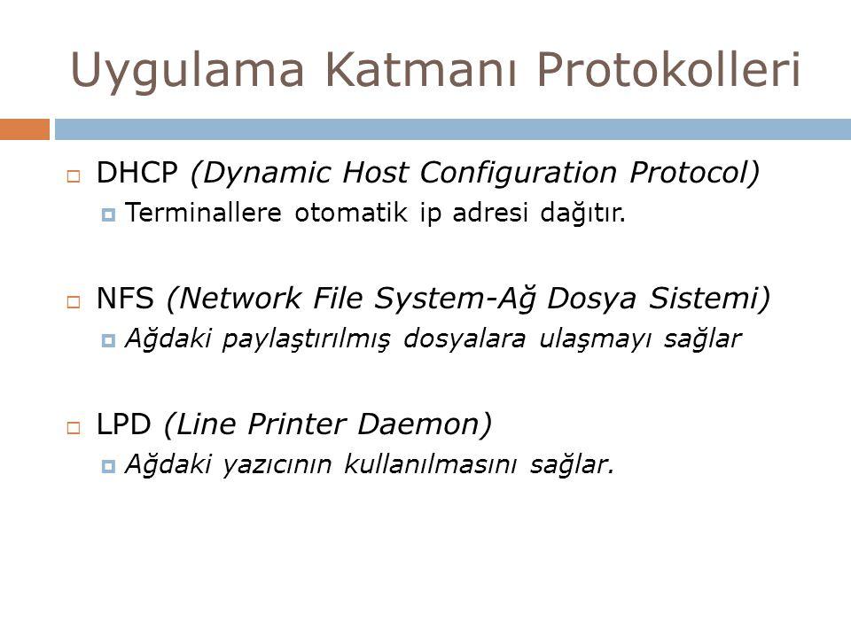 Uygulama Katmanı Protokolleri  DHCP (Dynamic Host Configuration Protocol)  Terminallere otomatik ip adresi dağıtır.  NFS (Network File System-Ağ Do