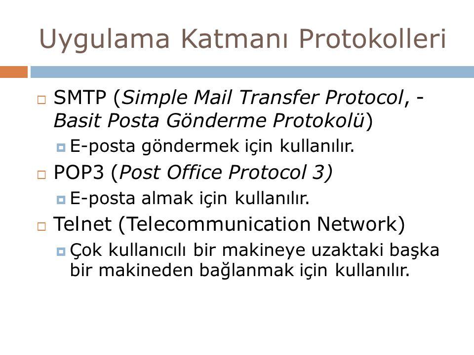 Uygulama Katmanı Protokolleri  SMTP (Simple Mail Transfer Protocol, - Basit Posta Gönderme Protokolü)  E-posta göndermek için kullanılır.  POP3 (Po