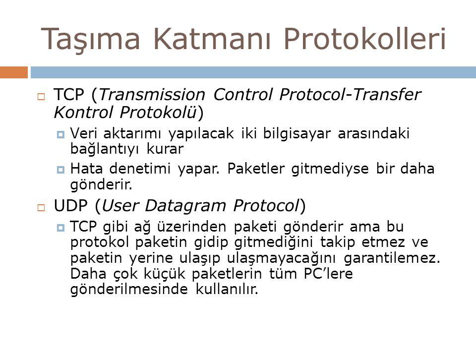 Taşıma Katmanı Protokolleri  TCP (Transmission Control Protocol-Transfer Kontrol Protokolü)  Veri aktarımı yapılacak iki bilgisayar arasındaki bağla