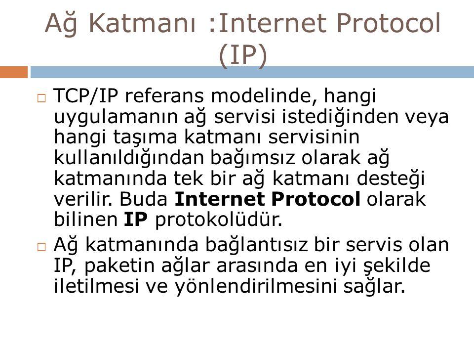 Ağ Katmanı :Internet Protocol (IP)  TCP/IP referans modelinde, hangi uygulamanın ağ servisi istediğinden veya hangi taşıma katmanı servisinin kullanı