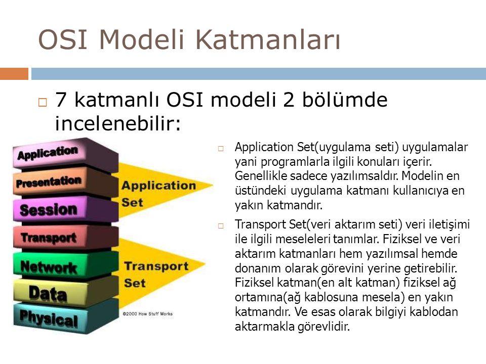 OSI Modeli Katmanları  7 katmanlı OSI modeli 2 bölümde incelenebilir:  Application Set(uygulama seti) uygulamalar yani programlarla ilgili konuları
