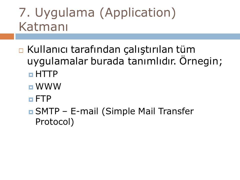 7. Uygulama (Application) Katmanı  Kullanıcı tarafından çalıştırılan tüm uygulamalar burada tanımlıdır. Örnegin;  HTTP  WWW  FTP  SMTP – E-mail (