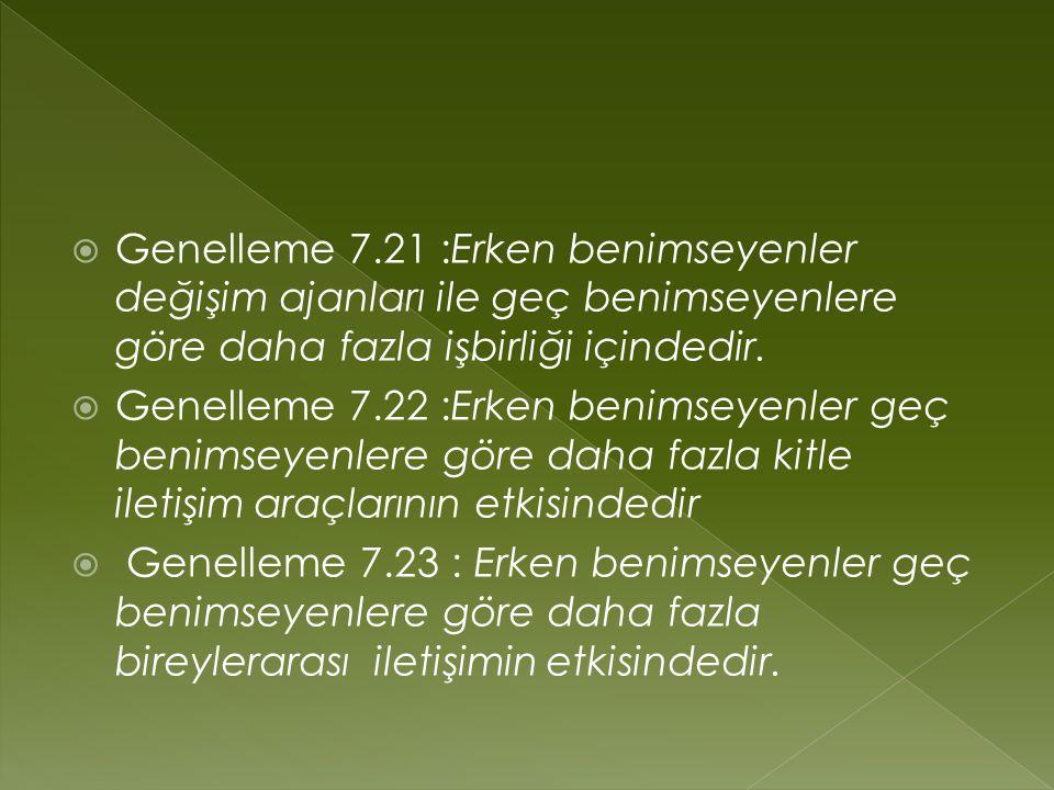  Genelleme 7.21 :Erken benimseyenler değişim ajanları ile geç benimseyenlere göre daha fazla işbirliği içindedir.  Genelleme 7.22 :Erken benimseyenl