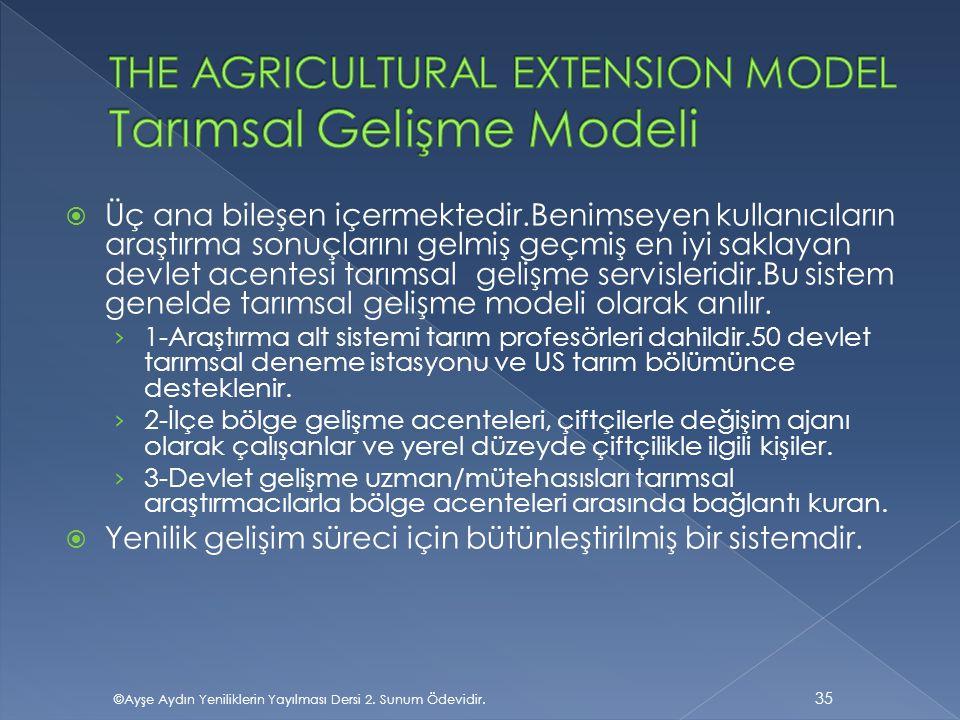  Üç ana bileşen içermektedir.Benimseyen kullanıcıların araştırma sonuçlarını gelmiş geçmiş en iyi saklayan devlet acentesi tarımsal gelişme servisleridir.Bu sistem genelde tarımsal gelişme modeli olarak anılır.