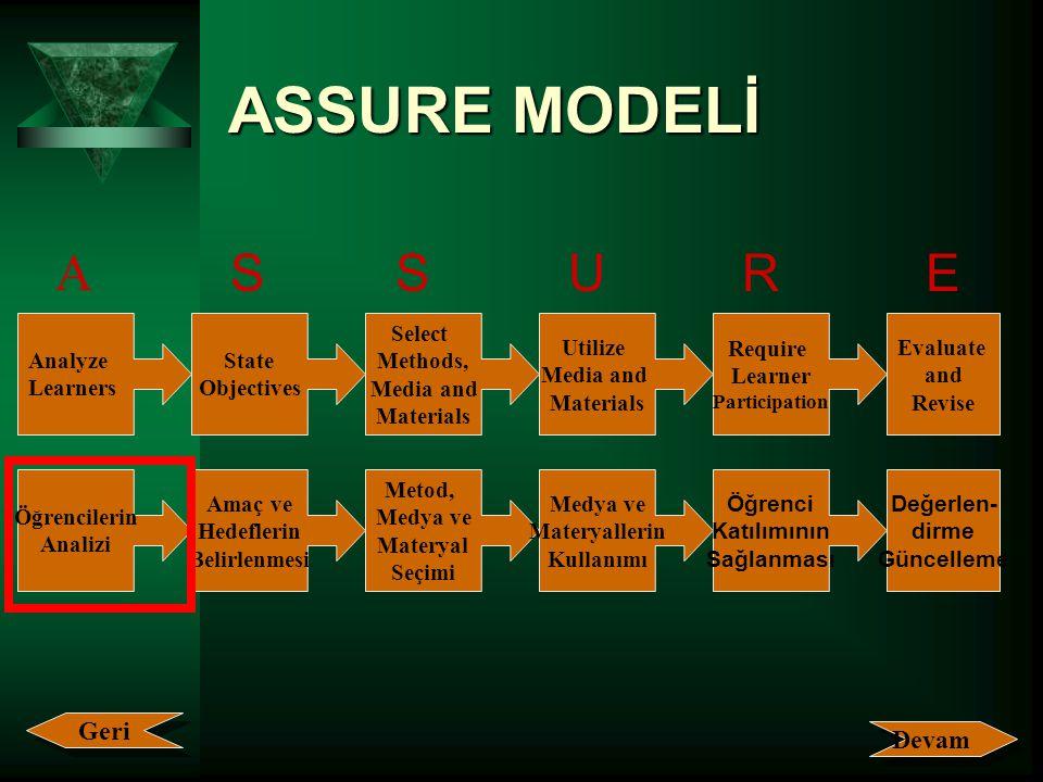 ASSURE MODELİ Analyze Learners A SSUER State Objectives Select Methods, Media and Materials Utilize Media and Materials Require Learner Participation Evaluate and Revise Öğrencilerin Analizi Amaç ve Hedeflerin Belirlenmesi Metod, Medya ve Materyal Seçimi Medya ve Materyallerin Kullanımı Öğrenci Katılımının Sağlanması Değerlen- dirme Güncelleme Devam Geri