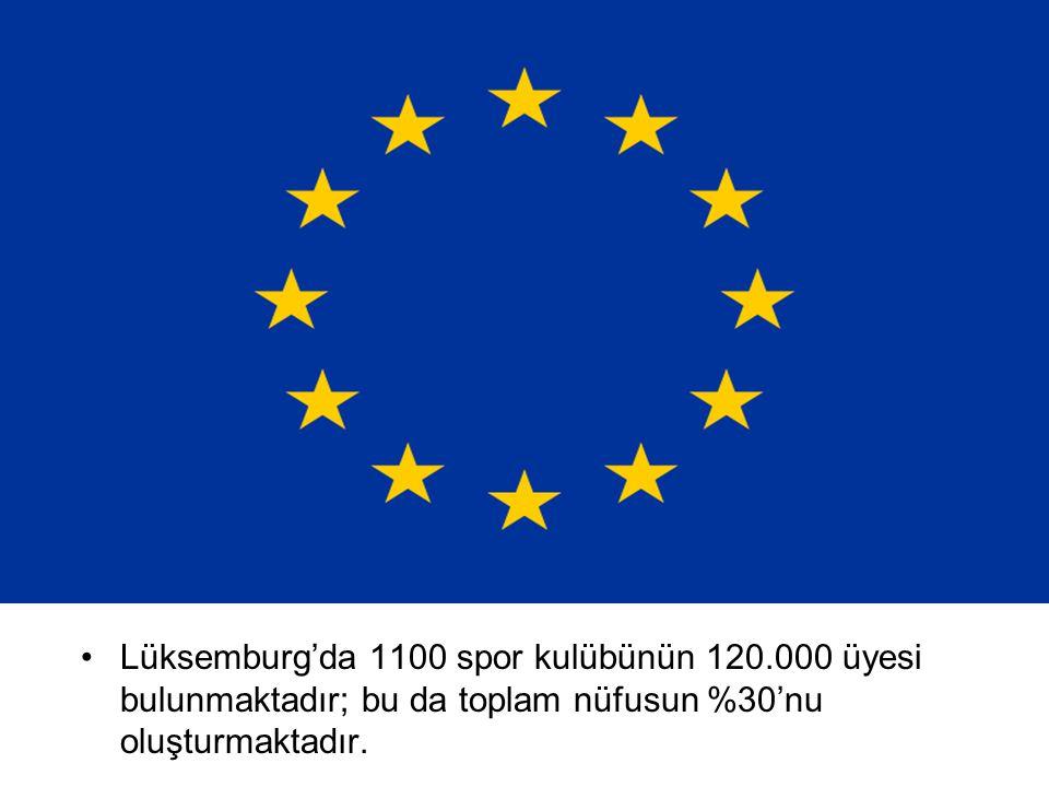 Lüksemburg'da 1100 spor kulübünün 120.000 üyesi bulunmaktadır; bu da toplam nüfusun %30'nu oluşturmaktadır.