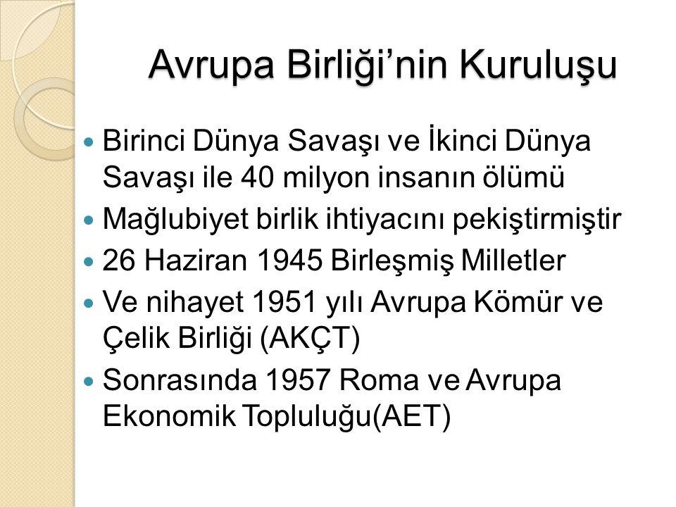 Türkiye'nin Durumu Batı eksenli politikalar NATO ve OECD sonrası hedef AB 1959 yılı ilk resmi başvuru ve ortaklık antlaşması 1963 Ankara Antlaşması ve Gümrük Birliği 1973 katma protokol ve siyasi çalkantılar 1974 kopma noktası 1980 darbesi ve ilişkilerin dondurulması