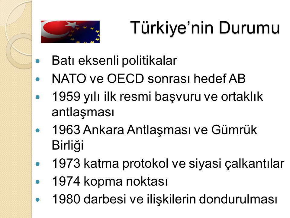 Türkiye'nin Durumu 1983 demokrasiye geçiş ve yeni anayasa Kıbrıs, Kürt Meselesi, hak ve özgürlükler 1987 tam üyelik başvurusu 1989 raporu ve gümrük birliği engeli 1990 Körfez Savaşı Liderlere mektup 1993 gümrük birliğini 1995'te tamamlama 1996 gümrük birliği tamamlandı