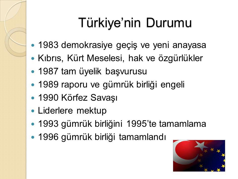 Türkiye'nin Durumu 1983 demokrasiye geçiş ve yeni anayasa Kıbrıs, Kürt Meselesi, hak ve özgürlükler 1987 tam üyelik başvurusu 1989 raporu ve gümrük bi
