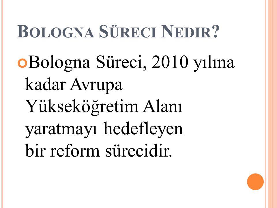 B OLOGNA S ÜRECI N EDIR ? Bologna Süreci, 2010 yılına kadar Avrupa Yükseköğretim Alanı yaratmayı hedefleyen bir reform sürecidir.