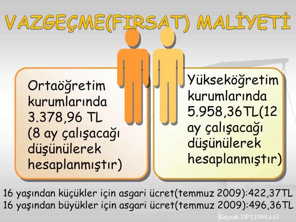 Ortaöğretim kurumlarında 3.378,96 TL (8 ay çalışacağı düşünülerek hesaplanmıştır) Yükseköğretim kurumlarında 5.958,36TL(12 ay çalışacağı düşünülerek hesaplanmıştır) 16 yaşından küçükler için asgari ücret(temmuz 2009):422,37TL 16 yaşından büyükler için asgari ücret(temmuz 2009):496,36TL Kaynak:DPT,1989,s.61