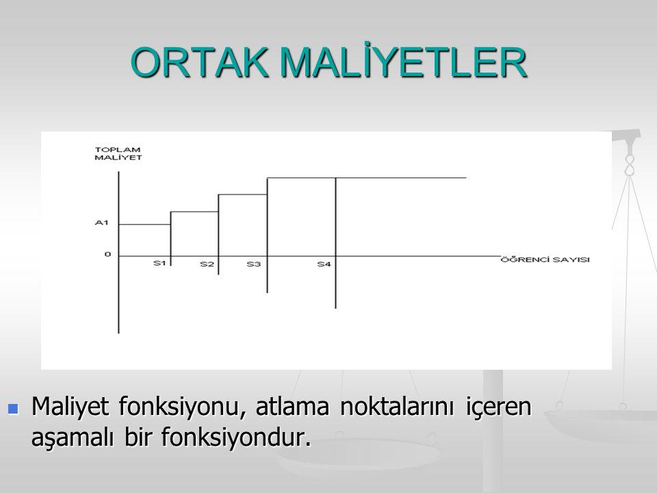ORTAK MALİYETLER Maliyet fonksiyonu, atlama noktalarını içeren aşamalı bir fonksiyondur.