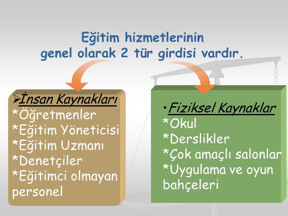 Eğitim hizmetlerinin genel olarak 2 tür girdisi vardır.