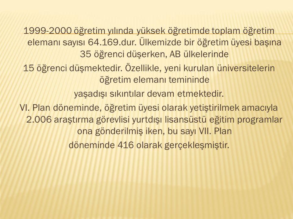 1999-2000 öğretim yılında yüksek öğretimde toplam öğretim elemanı sayısı 64.169.dur. Ülkemizde bir öğretim üyesi başına 35 öğrenci düşerken, AB ülkele