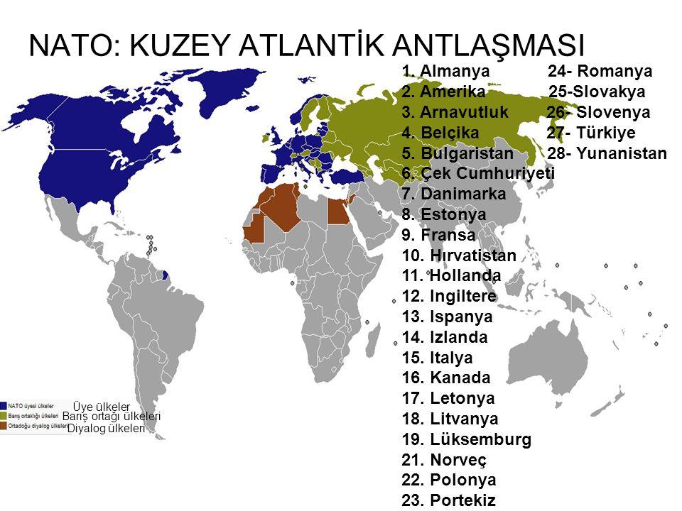 NATO: KUZEY ATLANTİK ANTLAŞMASI TEŞKİLATI 1.Almanya 24- Romanya 2.