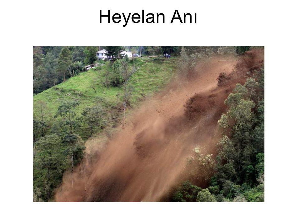 HEYELANIN NEDENLERİ 1-Killi-kaygan arazi 2-Bol yağış 3-Eğimin fazla olması 4-Tabakaların eğim yönünde uzanması 5-Deprem, yol yapımı vb.