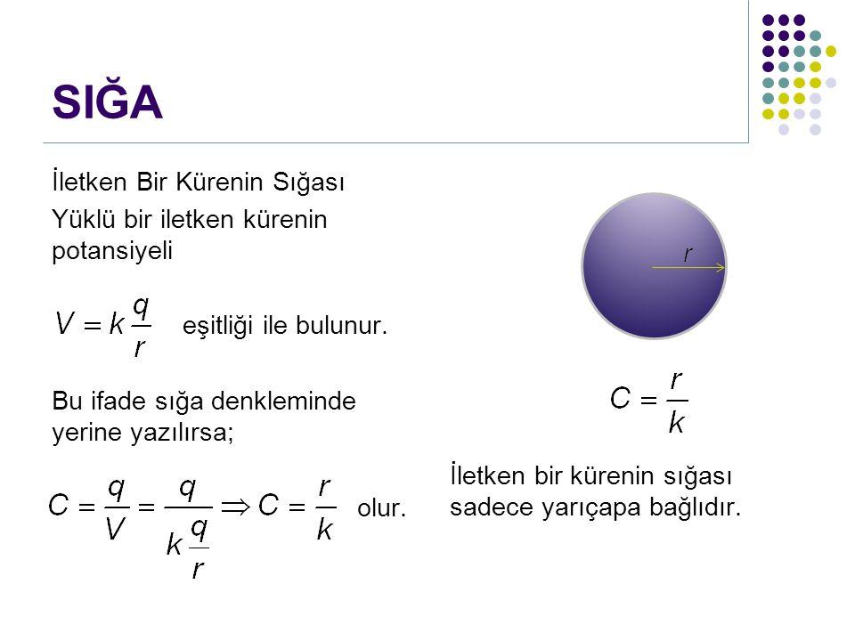 İletken Bir Kürenin Sığası Yüklü bir iletken kürenin potansiyeli eşitliği ile bulunur. Bu ifade sığa denkleminde yerine yazılırsa; olur. İletken bir k